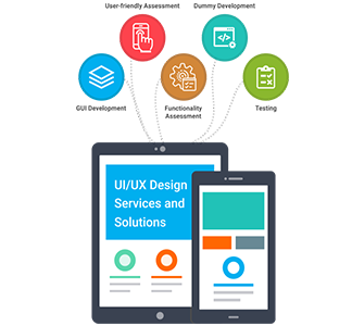 ipad ui ux application development company india